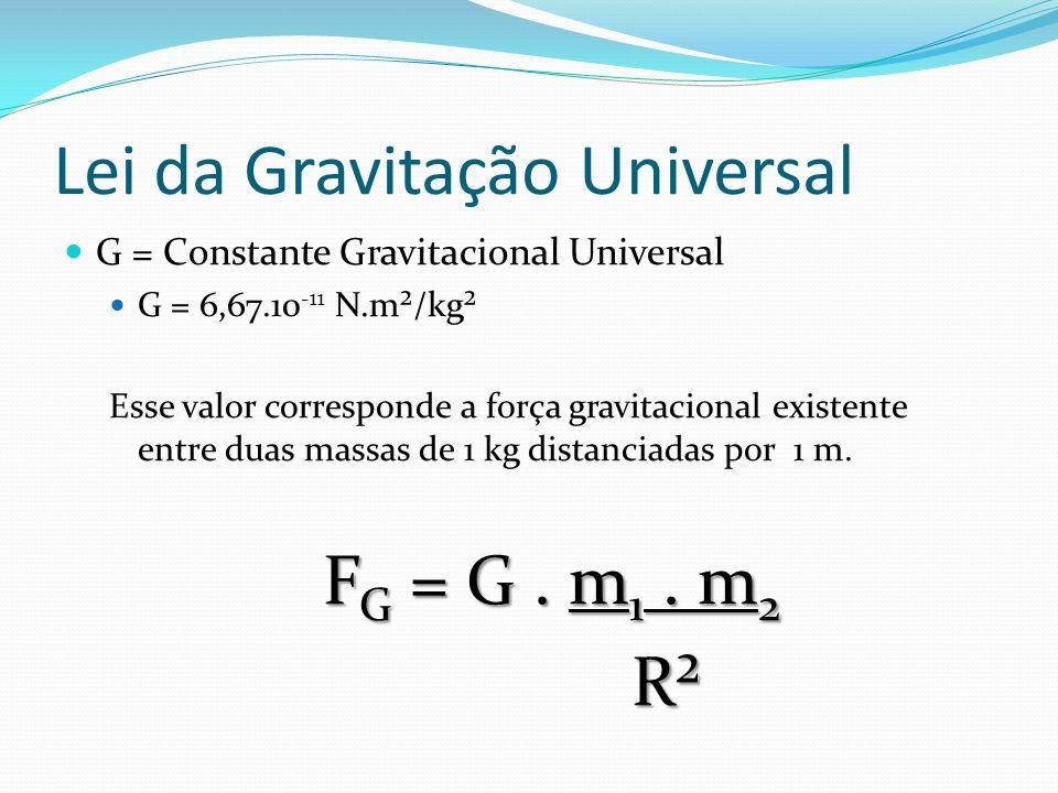 Lei da Gravitação Universal G = Constante Gravitacional Universal G = 6,67.10 -11 N.m²/kg² Esse valor corresponde a força gravitacional existente entr