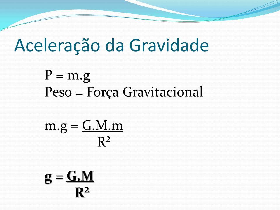 Aceleração da Gravidade P = m.g Peso = Força Gravitacional m.g = G.M.m R² g = G.M R² R²