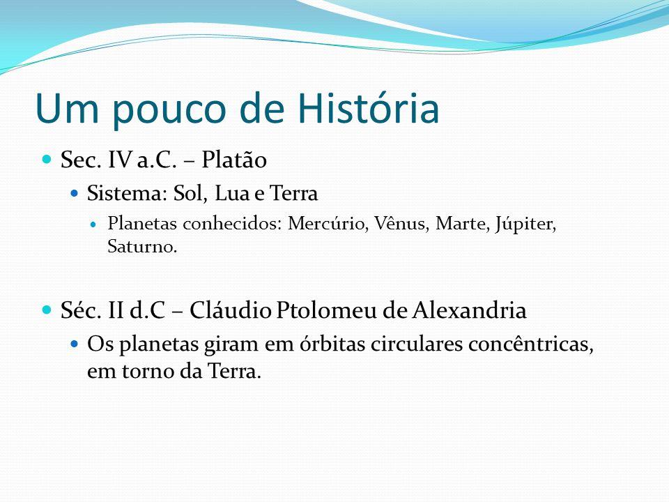 Um pouco de História Sec. IV a.C. – Platão Sistema: Sol, Lua e Terra Planetas conhecidos: Mercúrio, Vênus, Marte, Júpiter, Saturno. Séc. II d.C – Cláu