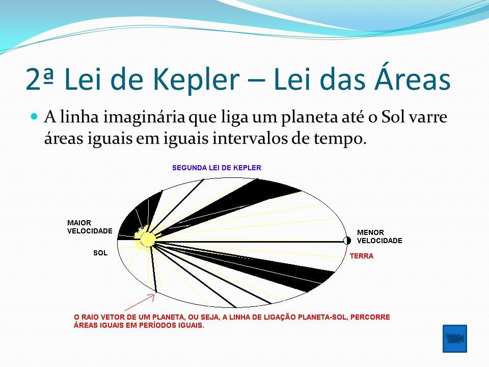 Exemplo 04 Um planeta X tem gravidade g X, massa M X, e raio R X.