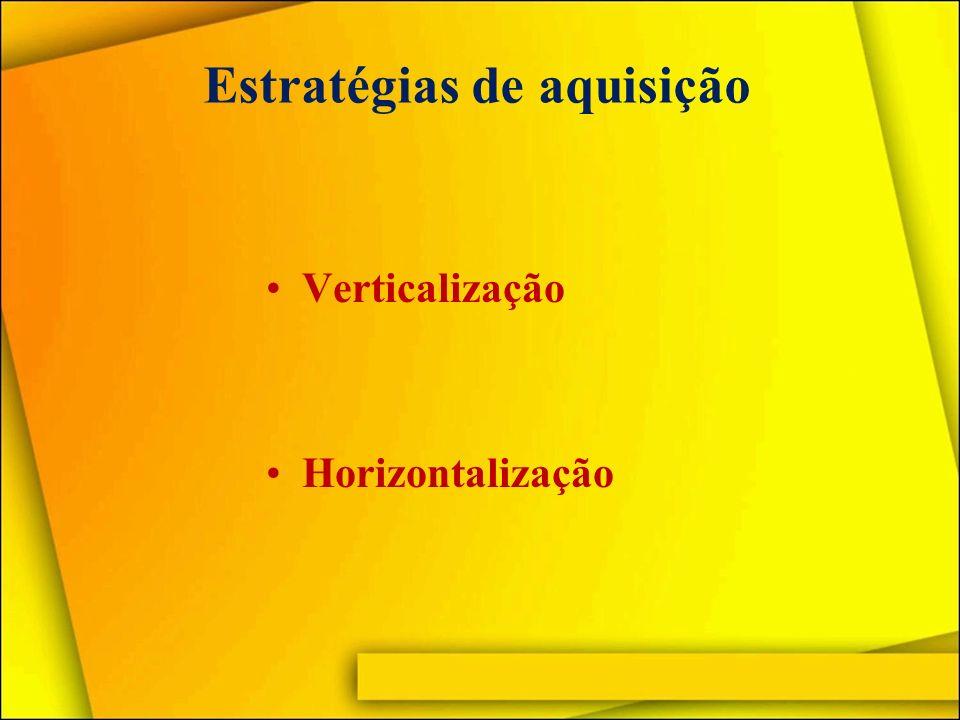 Verticalização Estratégia que prevê que a empresa produzirá internamente tudo o que puder.