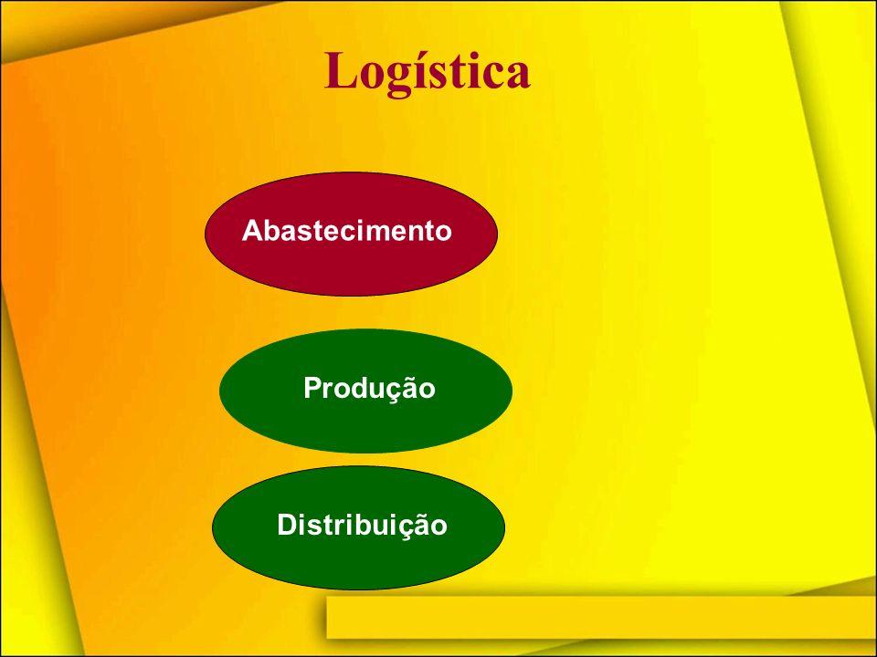 fluxo de mercadorias fluxo de informações FornecedorProdutorConsumidor SuprimentosDistribuição física Cadeias de Suprimento