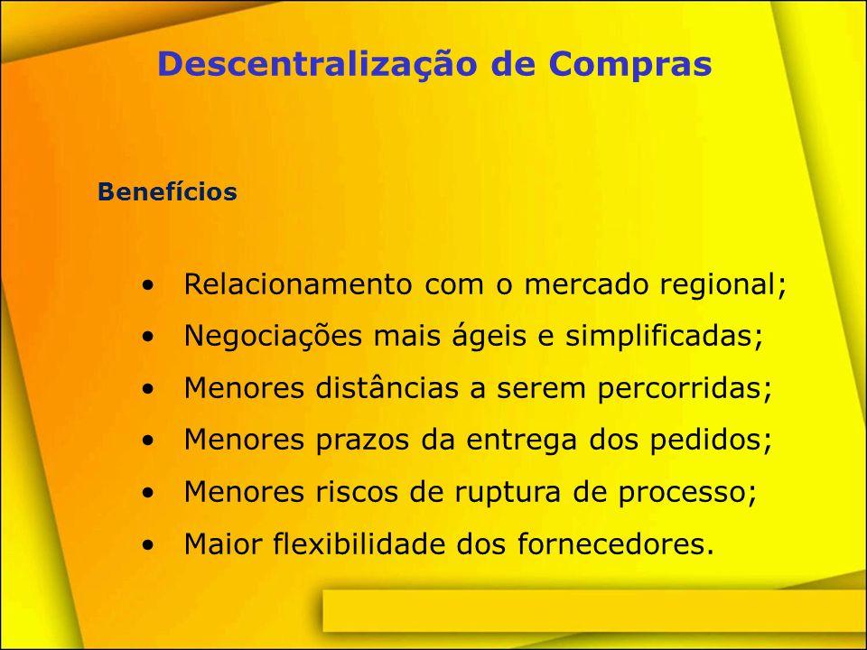 Centralização de Compras Benefícios Maiores volumes amplia a capacidade de negociação; Possibilita a padronização dos materiais recebidos; O controle de estoques torna-se simplificado.
