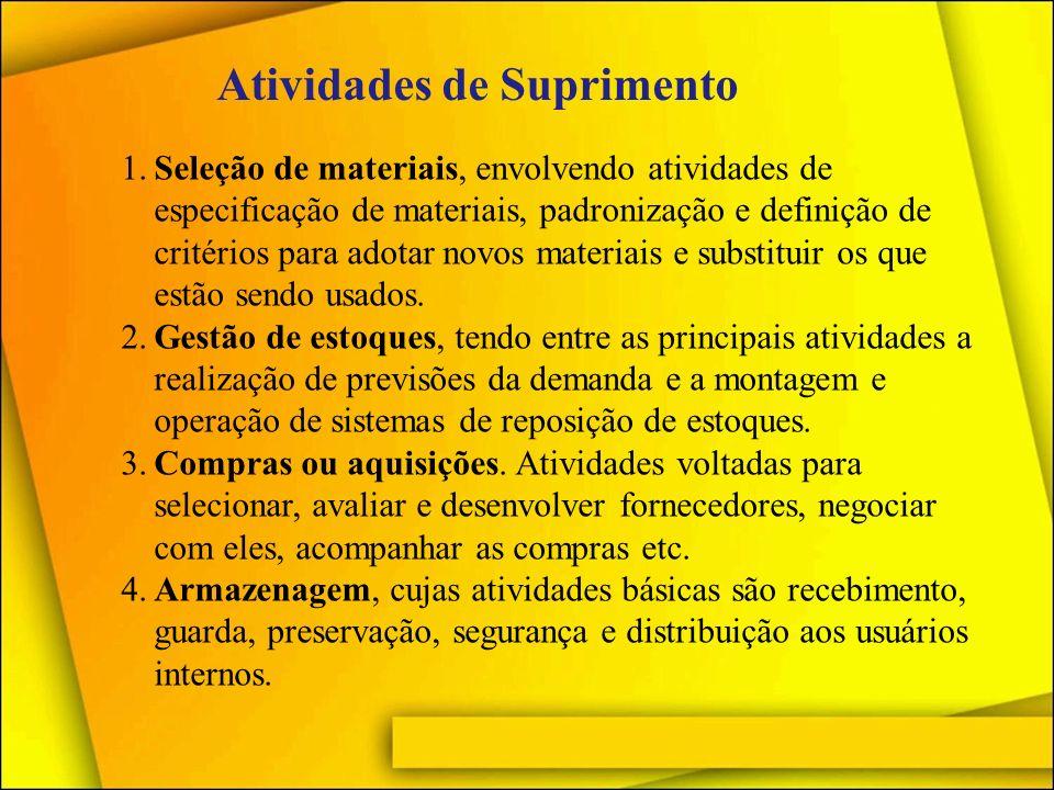 Atividades da Administração de Materiais Armazenagem Como guardar e distribuir aos solicitantes.