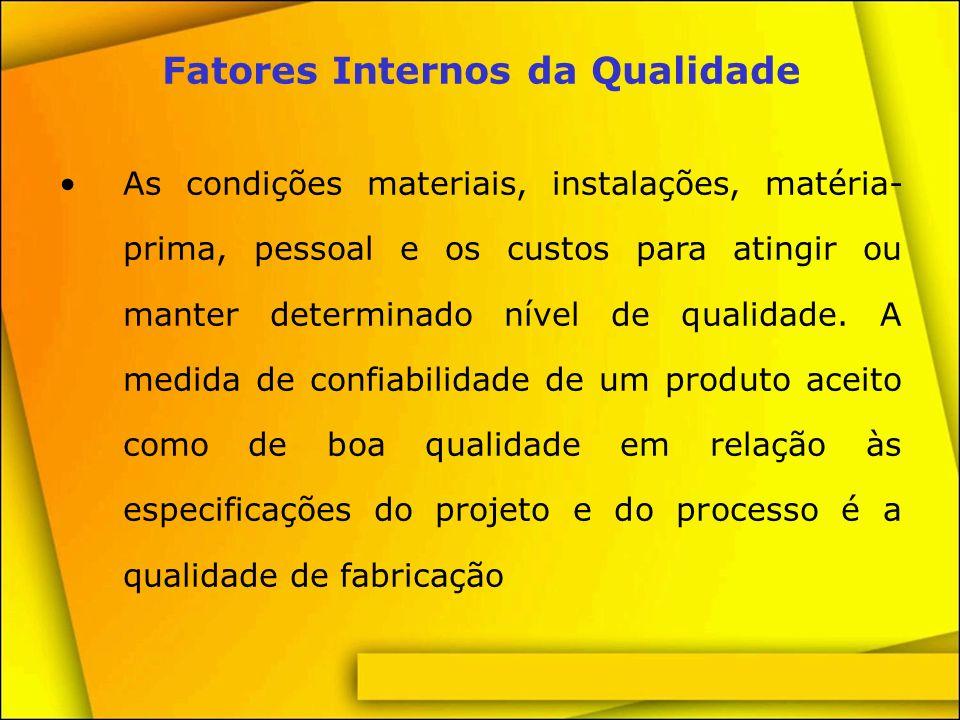 Fatores Externos da Qualidade externos: quais os desejos dos consumidores.