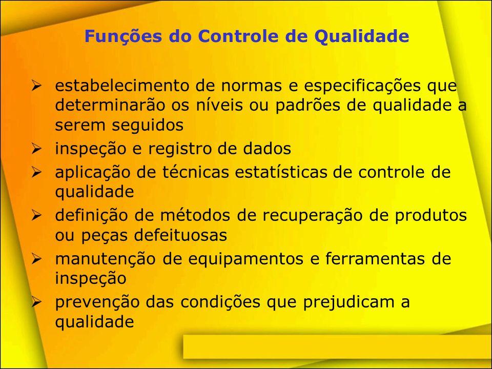 Inspeções da Qualidade a)Inspeção de matéria-prima ou de recebimento; b)Inspeção de processo c)Inspeção final