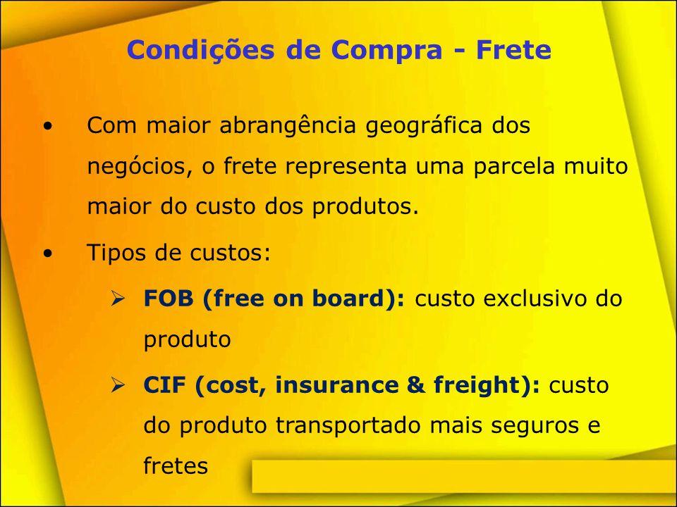 Condições de Compra - Embalagens O comprador deve sempre ficar atento ao peso do custo da embalagem de transporte (não a individual) no custo total do produto.