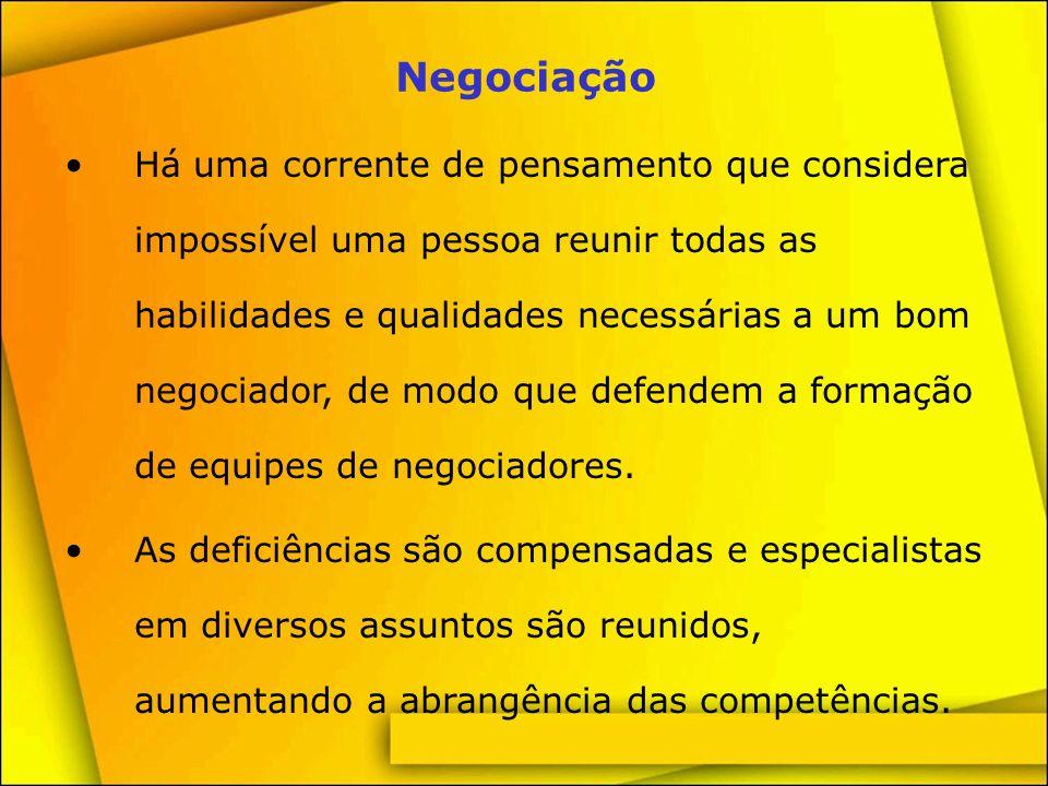 Etapas da Negociação 1.Preparação; 2.Abertura; 3.Exploração; 4.Apresentação; 5.Clarificação; 6.Ação final: