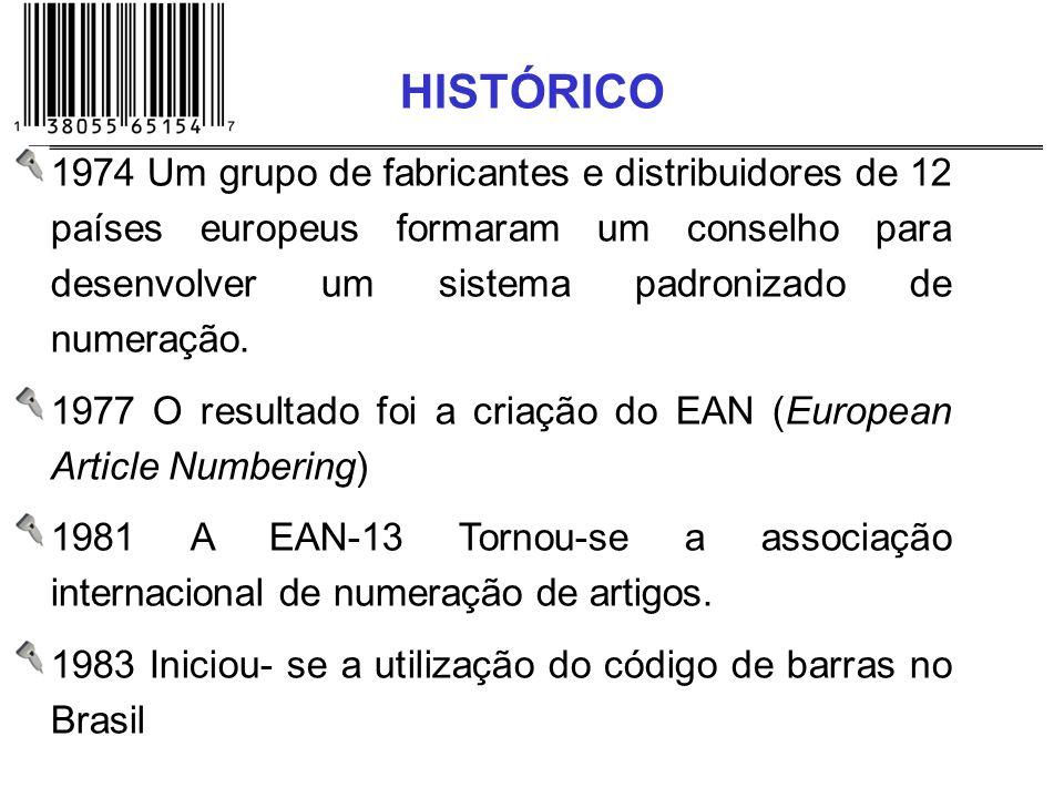 HISTÓRICO Para 1974 Um grupo de fabricantes e distribuidores de 12 países europeus formaram um conselho para desenvolver um sistema padronizado de num