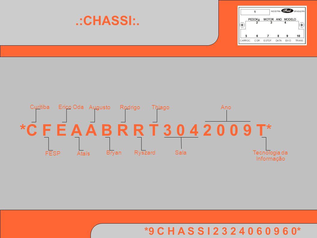 *9 C H A S S I 2 3 2 4 0 6 0 9 6 0*.:CHASSI:. *C F E A A B R R T 3 0 4 2 0 0 9 T* Curitiba FESP Erico Oda Ataís Augusto Bryan Rodrigo Ryszard Thiago S