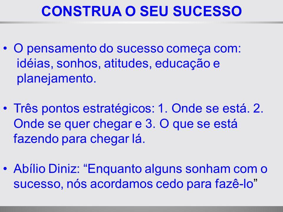 CONSTRUA O SEU SUCESSO O pensamento do sucesso começa com: idéias, sonhos, atitudes, educação e planejamento. Três pontos estratégicos: 1. Onde se est
