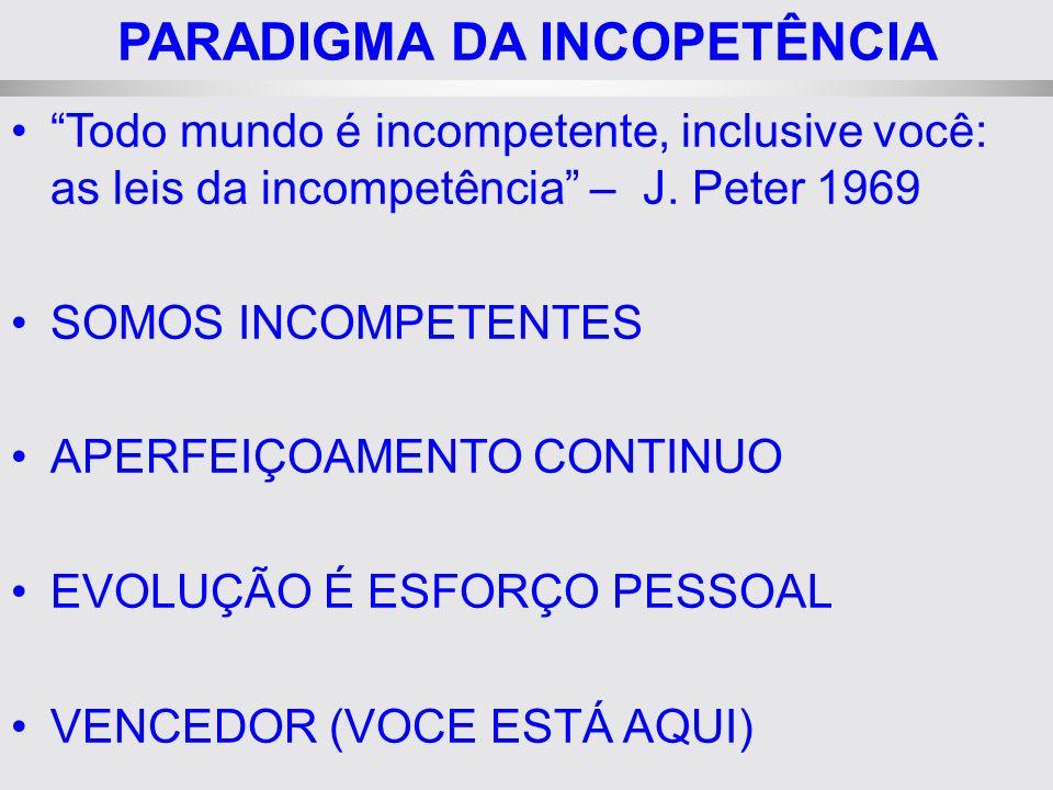 PARADIGMA DA INCOPETÊNCIA Todo mundo é incompetente, inclusive você: as leis da incompetência – J. Peter 1969 SOMOS INCOMPETENTES APERFEIÇOAMENTO CONT