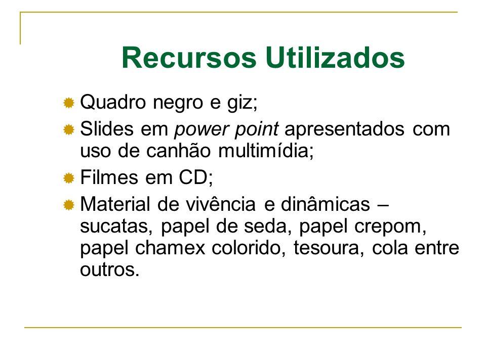 Recursos Utilizados Quadro negro e giz; Slides em power point apresentados com uso de canhão multimídia; Filmes em CD; Material de vivência e dinâmica