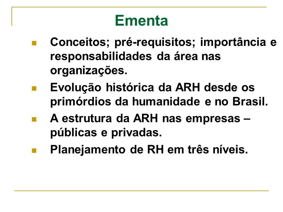 Ementa Conceitos; pré-requisitos; importância e responsabilidades da área nas organizações. Evolução histórica da ARH desde os primórdios da humanidad