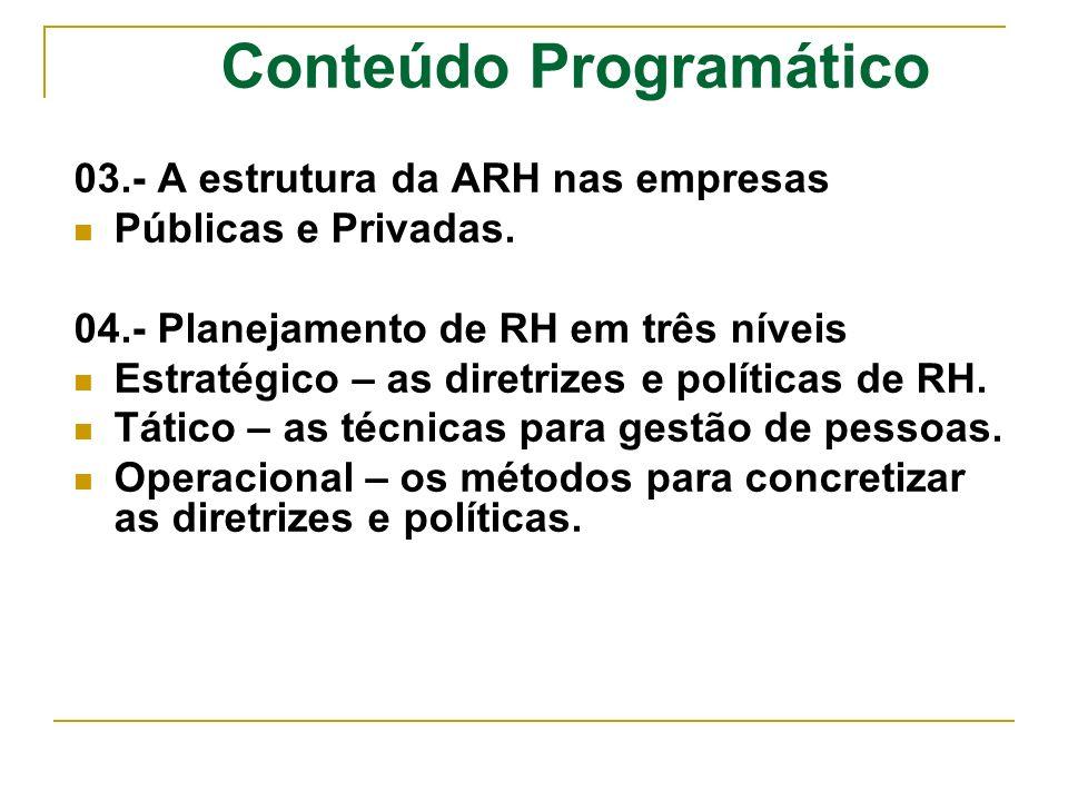 Conteúdo Programático 03.- A estrutura da ARH nas empresas Públicas e Privadas. 04.- Planejamento de RH em três níveis Estratégico – as diretrizes e p