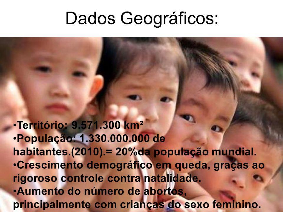 Dados Geográficos: Território: 9.571.300 km² População: 1.330.000.000 de habitantes.(2010).= 20%da população mundial. Crescimento demográfico em queda