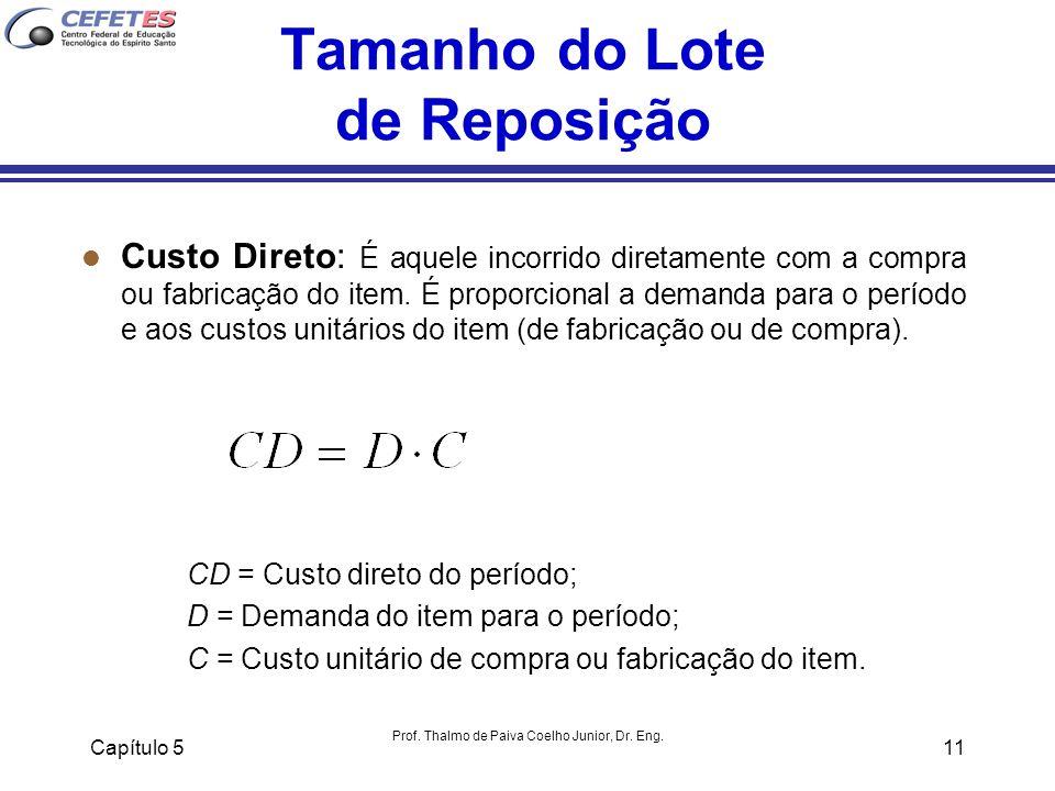 Capítulo 5 Prof. Thalmo de Paiva Coelho Junior, Dr. Eng. 11 Tamanho do Lote de Reposição l Custo Direto: É aquele incorrido diretamente com a compra o