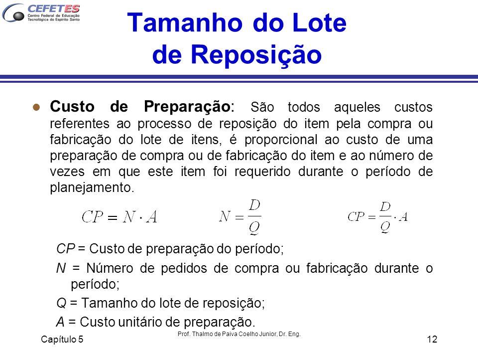 Capítulo 5 Prof. Thalmo de Paiva Coelho Junior, Dr. Eng. 12 Tamanho do Lote de Reposição l Custo de Preparação: São todos aqueles custos referentes ao