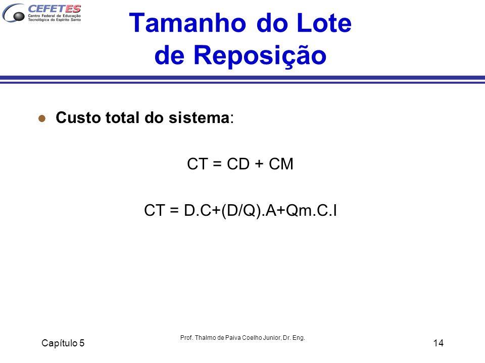 Capítulo 5 Prof. Thalmo de Paiva Coelho Junior, Dr. Eng. 14 Tamanho do Lote de Reposição l Custo total do sistema: CT = CD + CM CT = D.C+(D/Q).A+Qm.C.