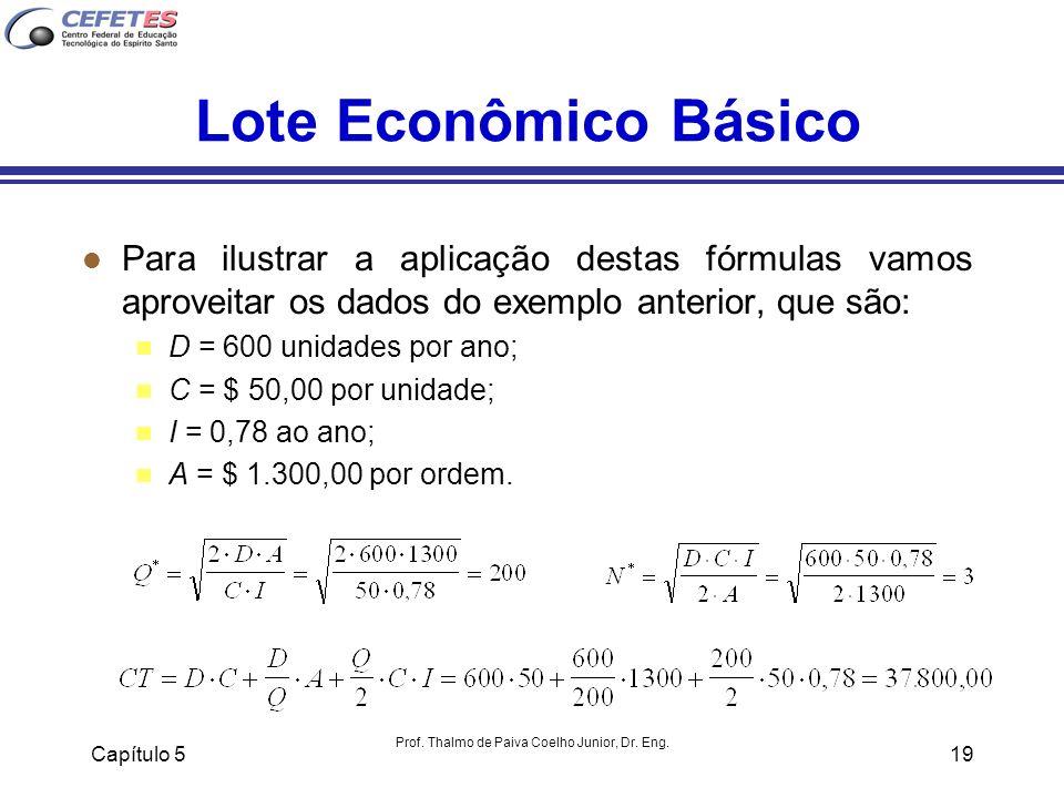 Capítulo 5 Prof. Thalmo de Paiva Coelho Junior, Dr. Eng. 19 Lote Econômico Básico l Para ilustrar a aplicação destas fórmulas vamos aproveitar os dado