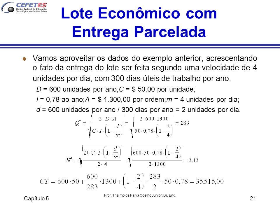 Capítulo 5 Prof. Thalmo de Paiva Coelho Junior, Dr. Eng. 21 Lote Econômico com Entrega Parcelada l Vamos aproveitar os dados do exemplo anterior, acre
