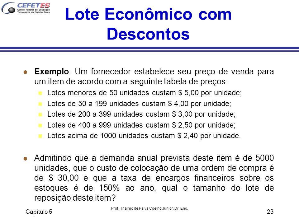 Capítulo 5 Prof. Thalmo de Paiva Coelho Junior, Dr. Eng. 23 Lote Econômico com Descontos l Exemplo: Um fornecedor estabelece seu preço de venda para u