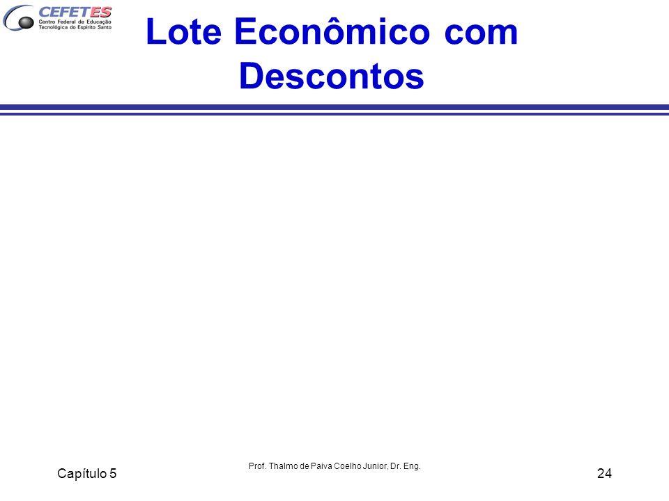 Capítulo 5 Prof. Thalmo de Paiva Coelho Junior, Dr. Eng. 24 Lote Econômico com Descontos