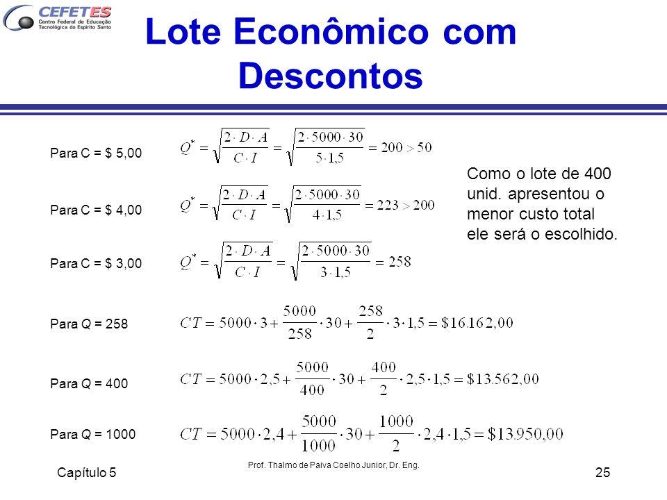 Capítulo 5 Prof. Thalmo de Paiva Coelho Junior, Dr. Eng. 25 Lote Econômico com Descontos Para C = $ 5,00 Para C = $ 4,00 Para C = $ 3,00 Para Q = 258