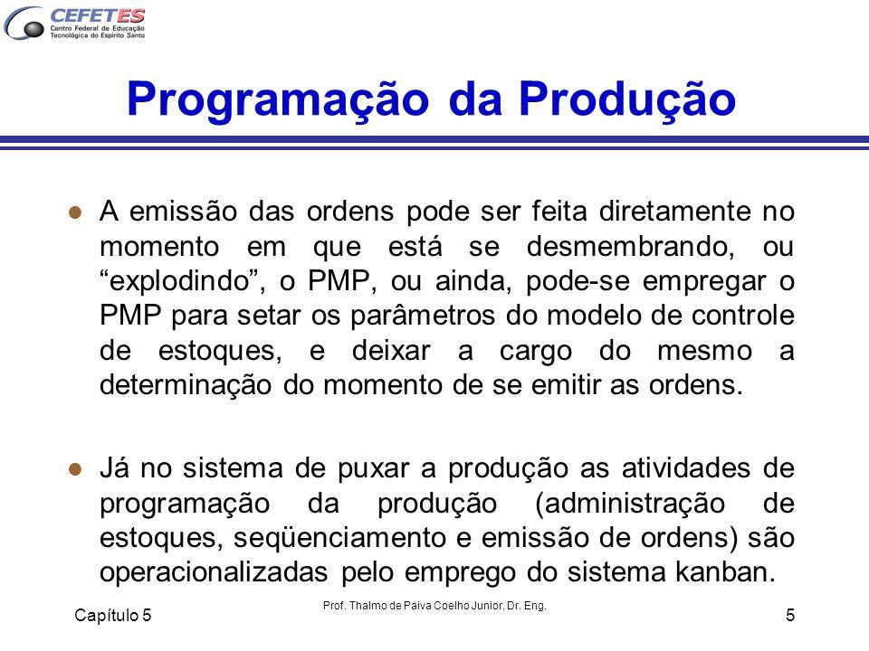 Capítulo 5 Prof. Thalmo de Paiva Coelho Junior, Dr. Eng. 5 Programação da Produção l A emissão das ordens pode ser feita diretamente no momento em que