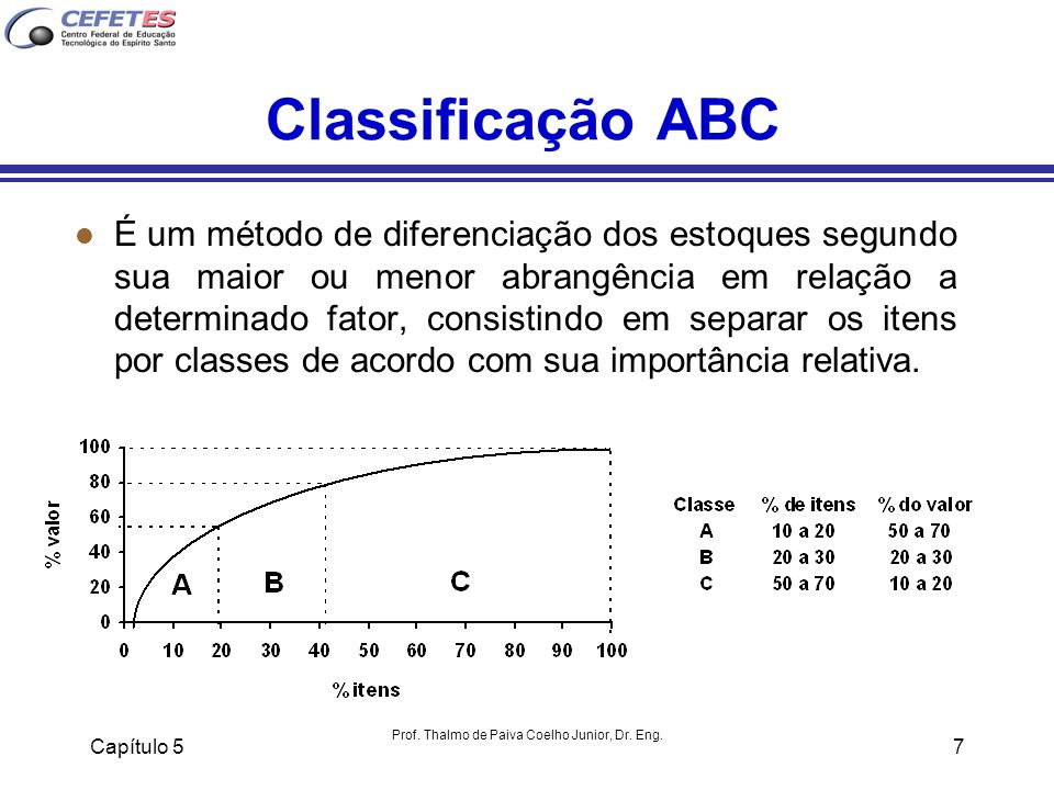 Capítulo 5 Prof. Thalmo de Paiva Coelho Junior, Dr. Eng. 7 Classificação ABC l É um método de diferenciação dos estoques segundo sua maior ou menor ab