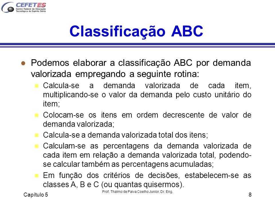 Capítulo 5 Prof. Thalmo de Paiva Coelho Junior, Dr. Eng. 8 Classificação ABC l Podemos elaborar a classificação ABC por demanda valorizada empregando