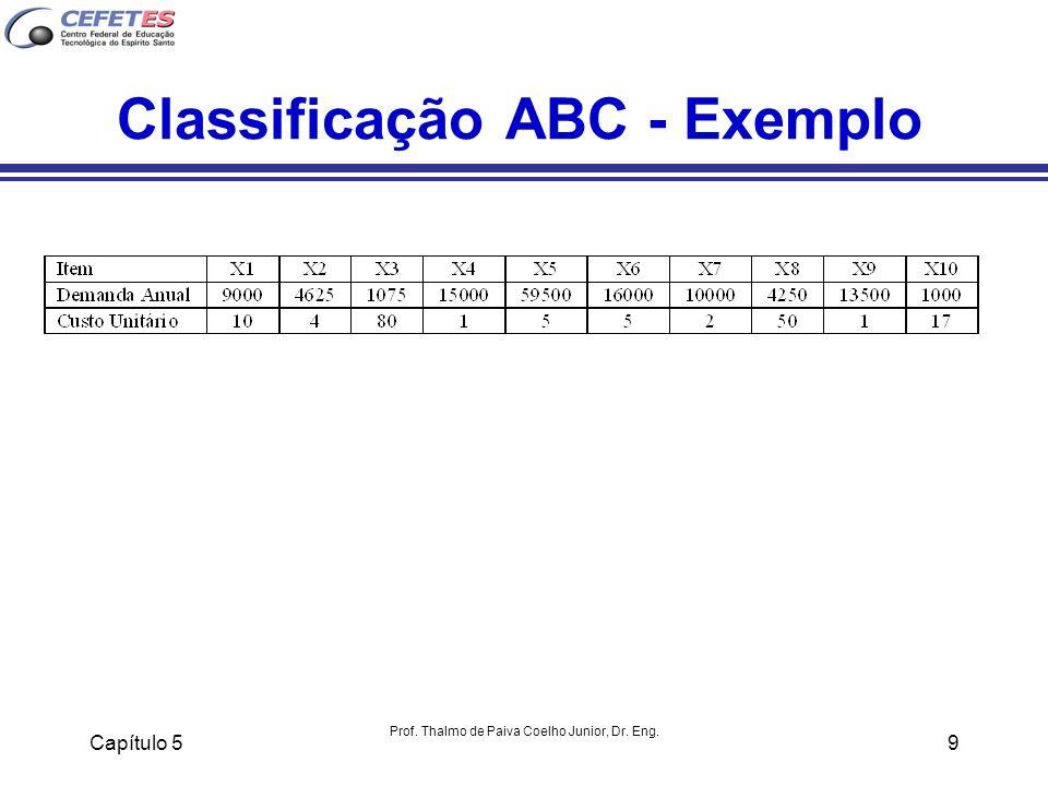 Capítulo 5 Prof. Thalmo de Paiva Coelho Junior, Dr. Eng. 10 Classificação ABC - Exemplo
