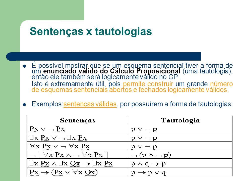 Sentenças x tautologias É possível mostrar que se um esquema sentencial tiver a forma de um enunciado válido do Cálculo Proposicional (uma tautologia)