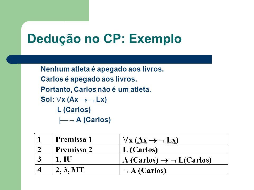 Dedução no CP: Exemplo Nenhum atleta é apegado aos livros. Carlos é apegado aos livros. Portanto, Carlos não é um atleta. Sol: x (Ax Lx) L (Carlos) A