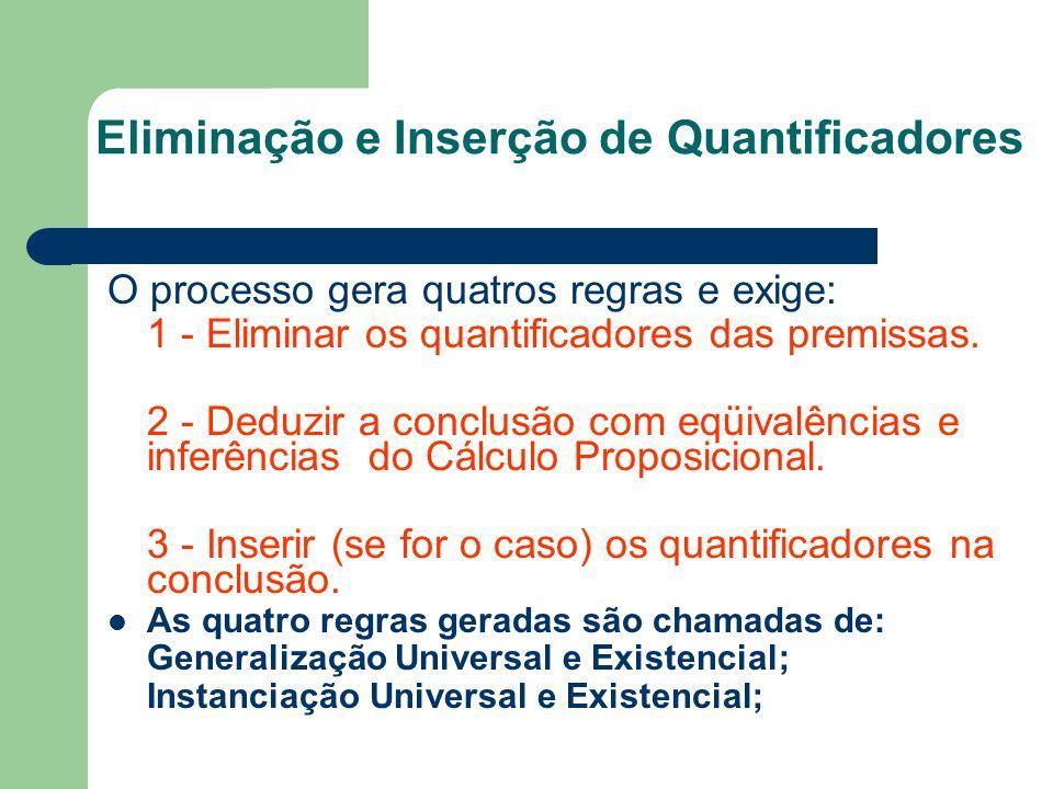 O processo gera quatros regras e exige: 1 - Eliminar os quantificadores das premissas. 2 - Deduzir a conclusão com eqüivalências e inferências do Cálc