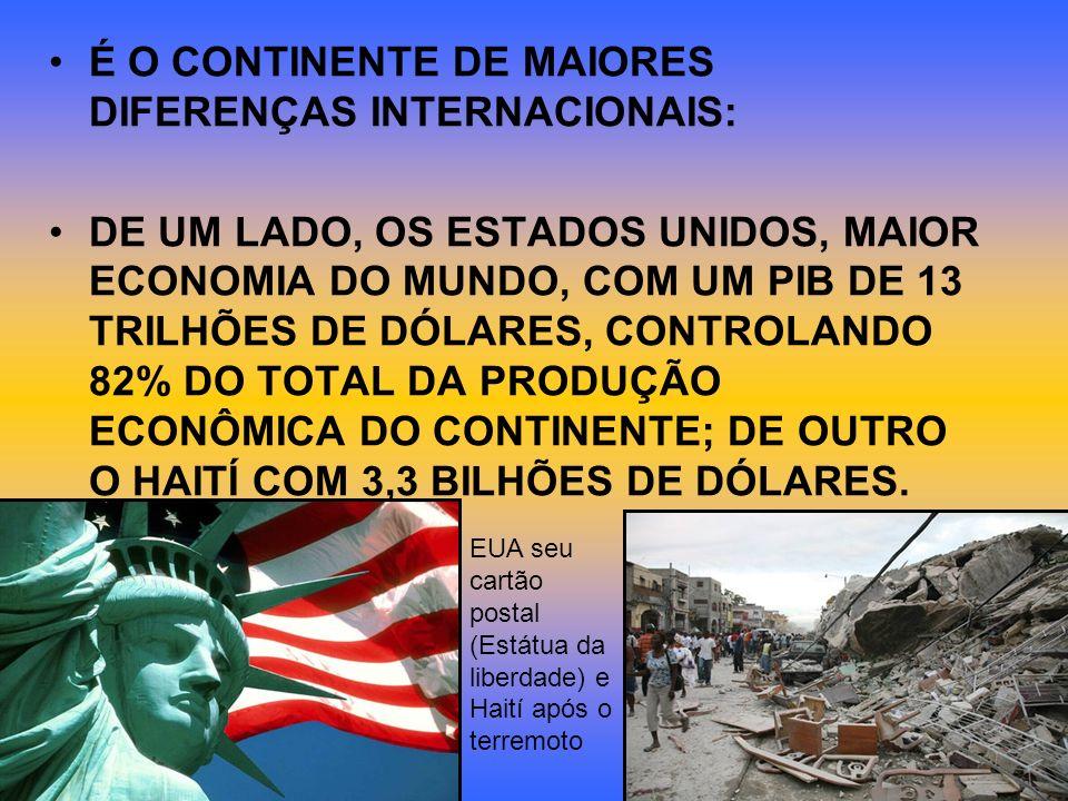 É O CONTINENTE DE MAIORES DIFERENÇAS INTERNACIONAIS: DE UM LADO, OS ESTADOS UNIDOS, MAIOR ECONOMIA DO MUNDO, COM UM PIB DE 13 TRILHÕES DE DÓLARES, CON