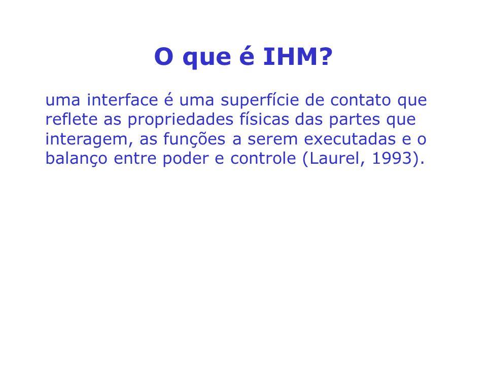 O que é IHM.