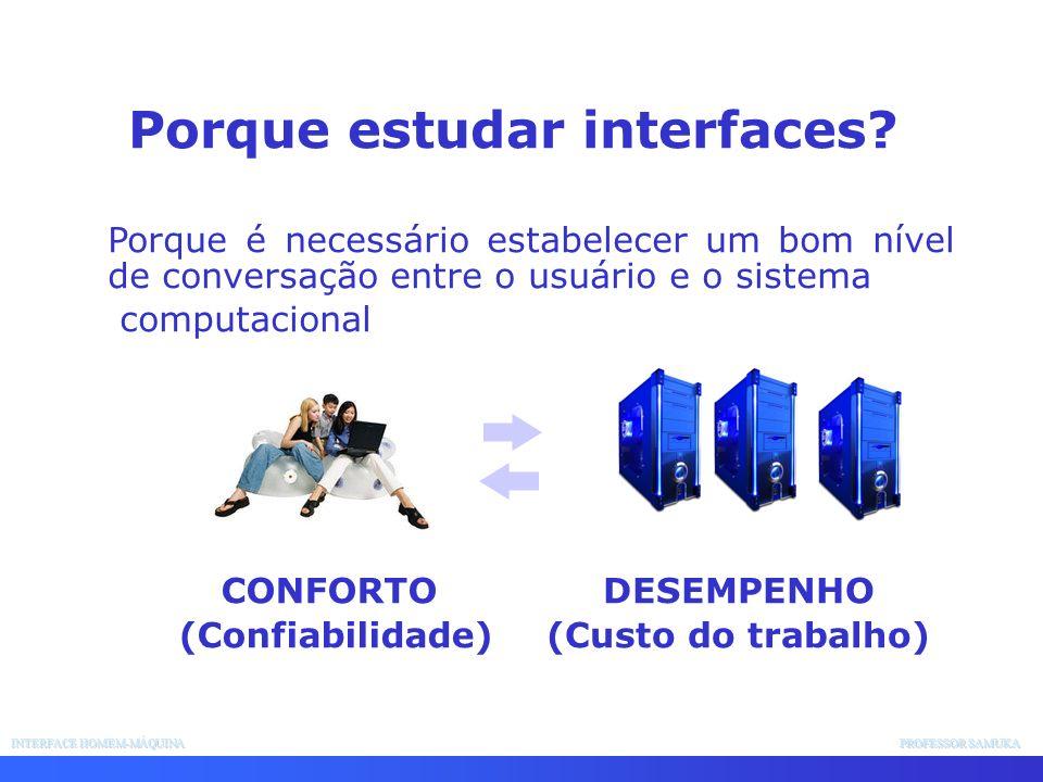 INTERFACE HOMEM-MÁQUINA PROFESSOR SAMUKA Porque é necessário estabelecer um bom nível de conversação entre o usuário e o sistema computacional CONFORT
