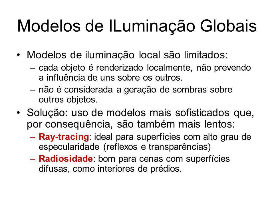 Modelos de ILuminação Globais Modelos de iluminação local são limitados: –cada objeto é renderizado localmente, não prevendo a influência de uns sobre