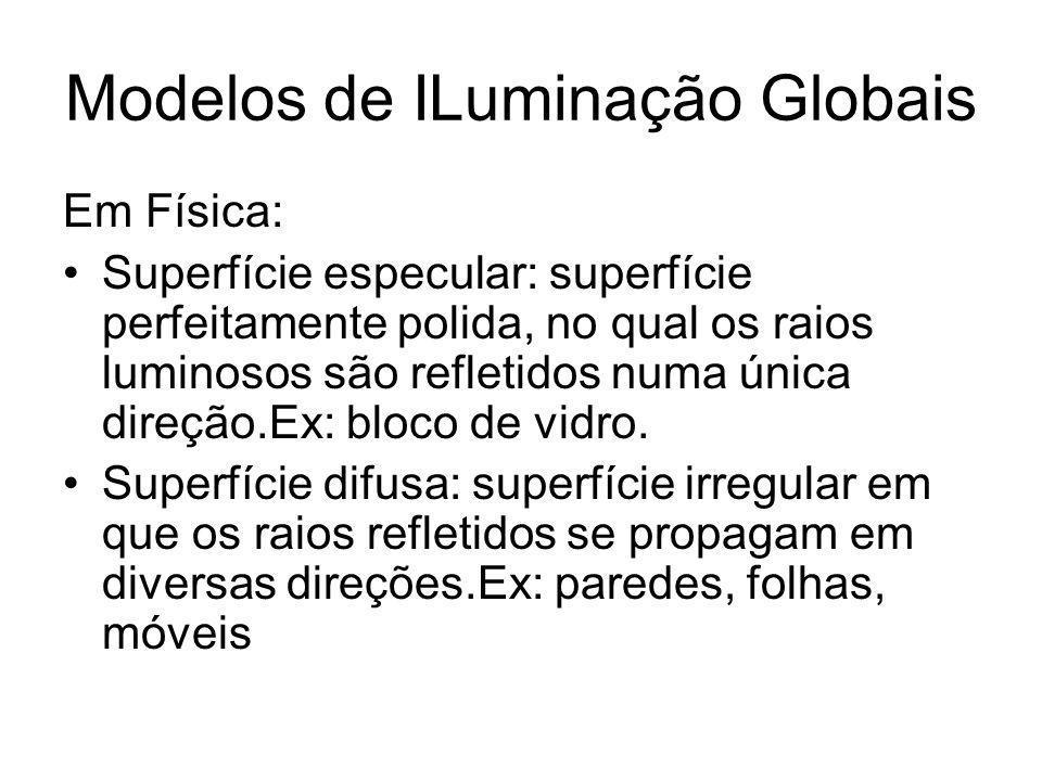 Modelos de ILuminação Globais Em Física: Superfície especular: superfície perfeitamente polida, no qual os raios luminosos são refletidos numa única d