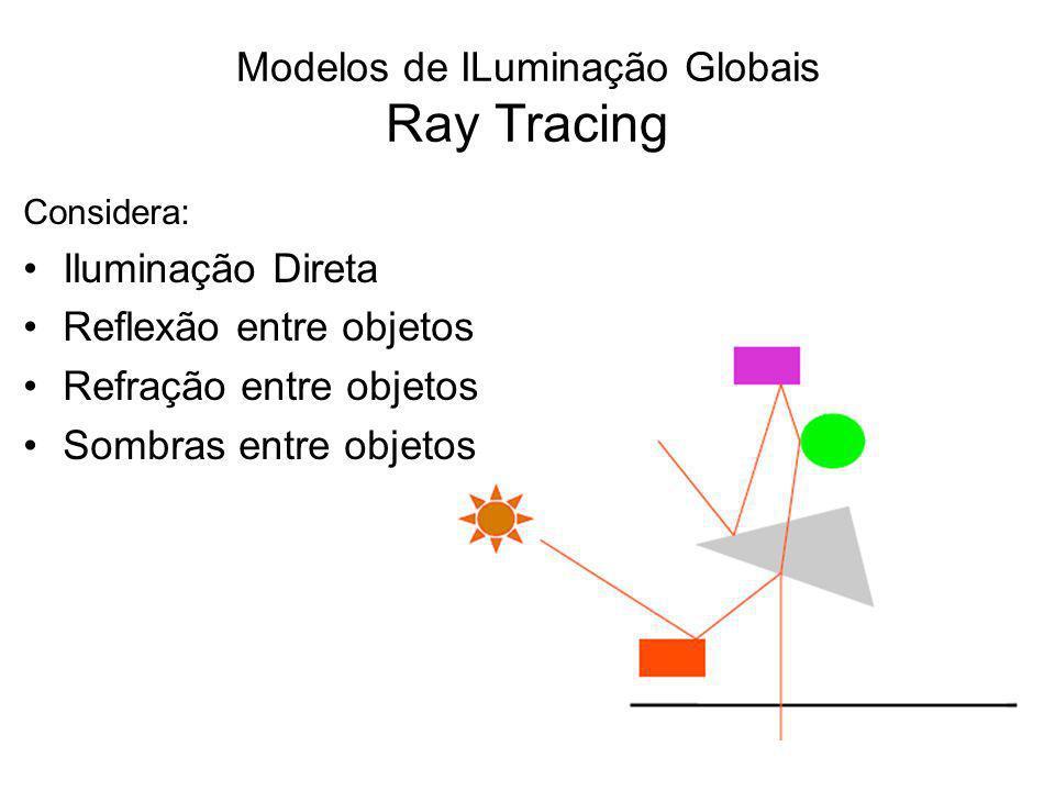 Considera: Iluminação Direta Reflexão entre objetos Refração entre objetos Sombras entre objetos