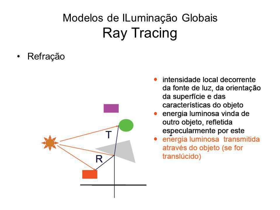 Modelos de ILuminação Globais Ray Tracing Refração