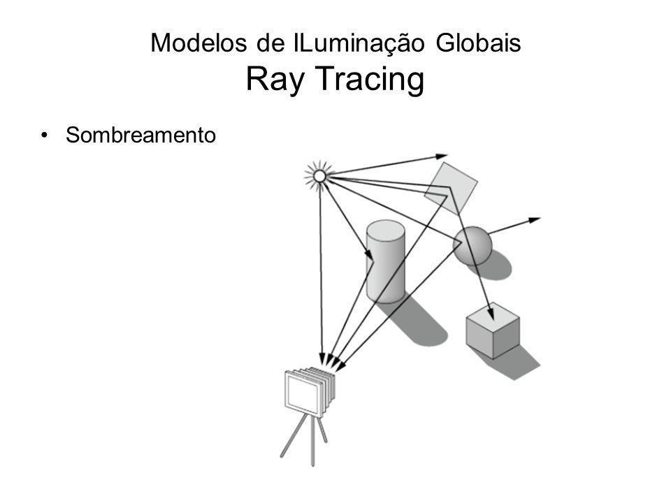 Modelos de ILuminação Globais Ray Tracing Sombreamento