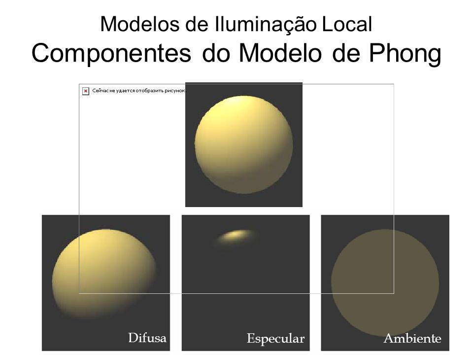Modelos de Iluminação Local Componentes do Modelo de Phong Difusa Especular Ambiente