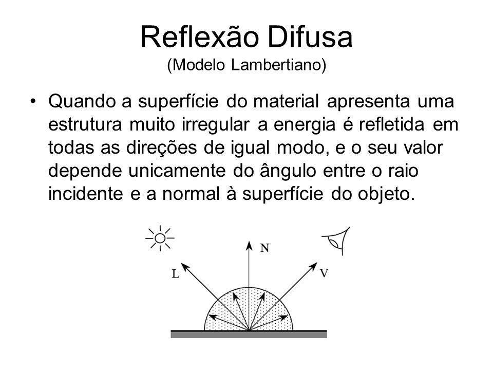 Reflexão Difusa (Modelo Lambertiano) Quando a superfície do material apresenta uma estrutura muito irregular a energia é refletida em todas as direçõe