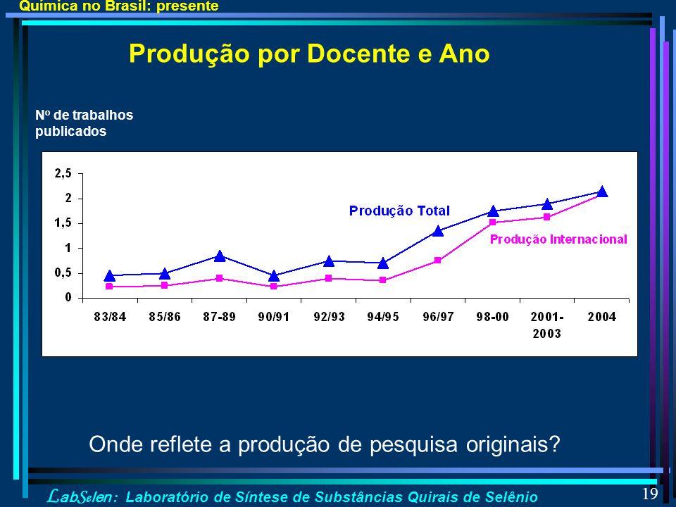 L ab S e len : Laboratório de Síntese de Substâncias Quirais de Selênio 19 Produção por Docente e Ano Onde reflete a produção de pesquisa originais.