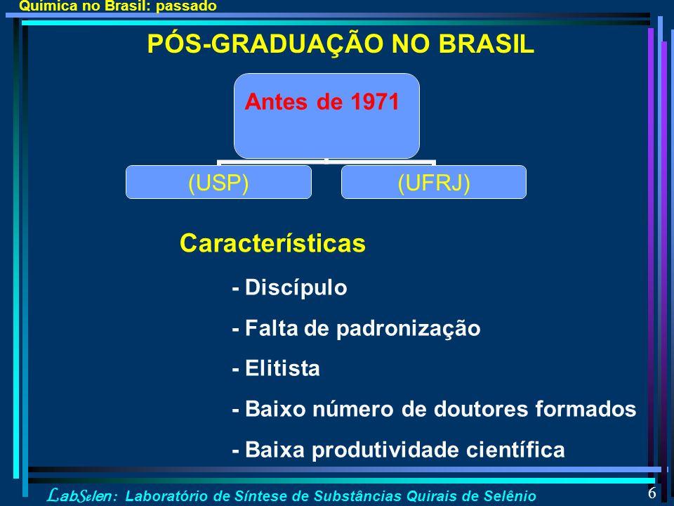 L ab S e len : Laboratório de Síntese de Substâncias Quirais de Selênio 6 Antes de 1971 (USP)(UFRJ) PÓS-GRADUAÇÃO NO BRASIL - Discípulo - Falta de padronização - Elitista - Baixo número de doutores formados - Baixa produtividade científica Características Química no Brasil: passado