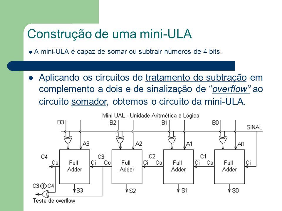 Construção de uma mini-ULA Aplicando os circuitos de tratamento de subtração em complemento a dois e de sinalização de overflow ao circuito somador, o