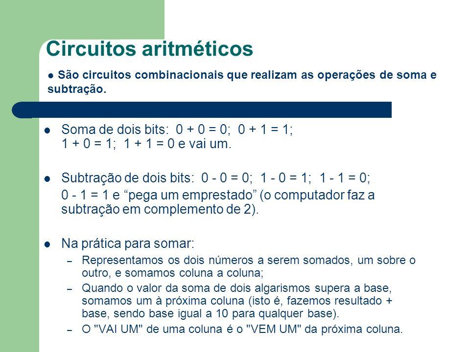Circuitos aritméticos Soma de dois bits: 0 + 0 = 0; 0 + 1 = 1; 1 + 0 = 1; 1 + 1 = 0 e vai um. Subtração de dois bits: 0 - 0 = 0; 1 - 0 = 1; 1 - 1 = 0;
