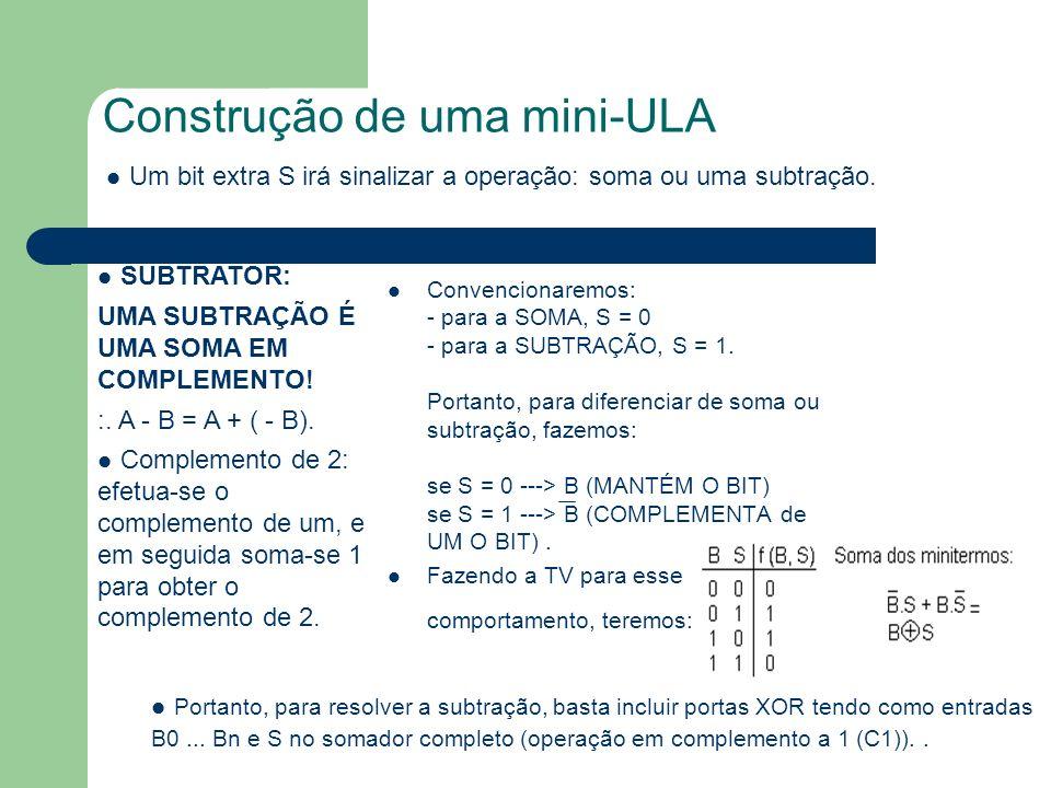 Construção de uma mini-ULA Convencionaremos: - para a SOMA, S = 0 - para a SUBTRAÇÃO, S = 1. Portanto, para diferenciar de soma ou subtração, fazemos: